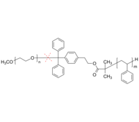 PEO-PS-cleavable 酸裂解两亲性二嵌段共聚物 聚环氧乙烷-聚苯乙烯 Poly(ethylene oxide)-b-poly(styrene), acid-cleavable