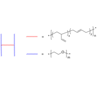H-type PEO/PEG 4臂H形-聚乙二醇 H-type copolymer: Poly(ethylene oxide), 4 arms / Core: poly(butadiene)
